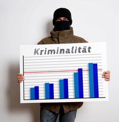 Krimineller mit Kriminalitätsstatistik