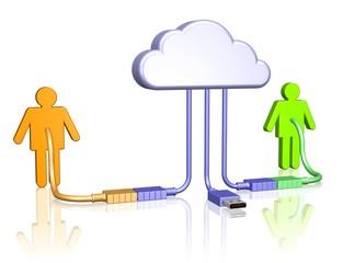 an die Wolke angeschlossen - ein Anschluss ist frei