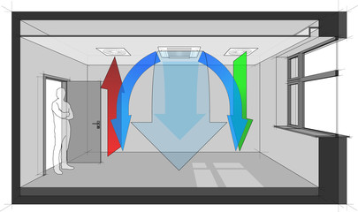 ceiling air ventilation and air conditioning diagram