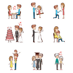 Life cycle of a couple
