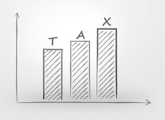 tax, taxes, grow, chart
