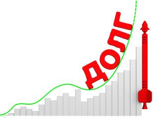 График роста задолженности