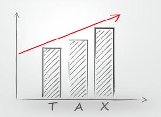 tax, taxes, chart
