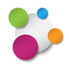 Circle text box