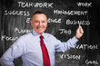 Man showing business concepts on a blackboard