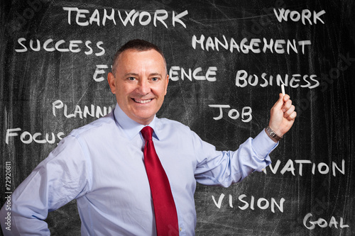canvas print picture Man showing business concepts on a blackboard