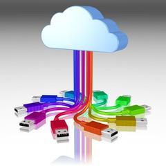 die Wolke wartet auf Nutzer