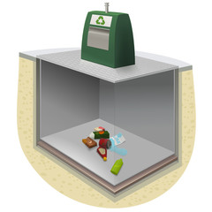 Conteneur enterré de déchets recyclable