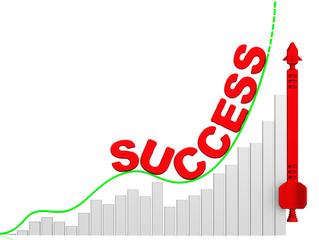 Успех (success). График роста