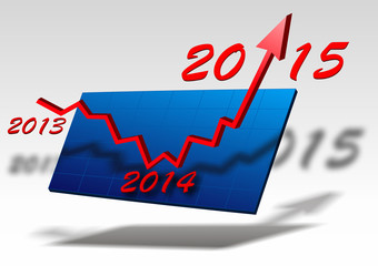 business chart shows success for new year 2015