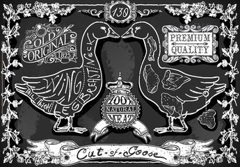 Vintage Blackboard of English Cut of Goose