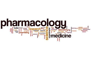 Pharmacology word cloud