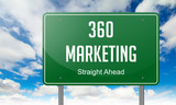 Marketing 360 on Highway Signpost. poster