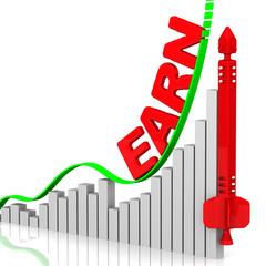 Заработок (earn). График роста
