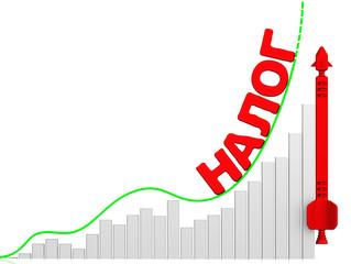 График роста налога