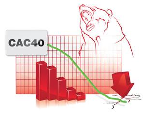 CAC baissier - CAC 40 en baisse
