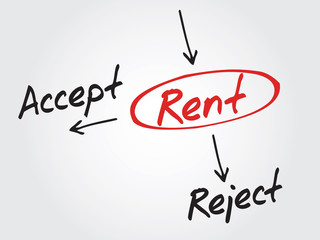 Hand drawn Accept or Reject Rent decide, diagram, chart