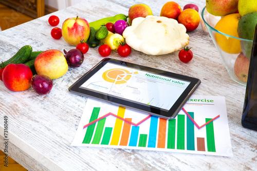 Leinwanddruck Bild Ernährungsberatung im Internet