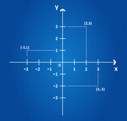Cartesian Coordinate System On Blueprint Plane