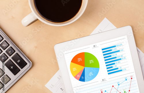 canvas print picture Tablet pc shows charts on screen with a cup of coffee on a desk