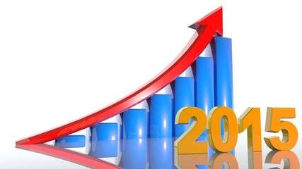 Growth of business in 2015, the positive schedule