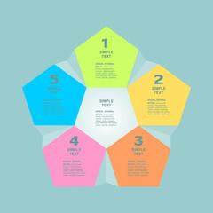 Infogaphics 5 steps.