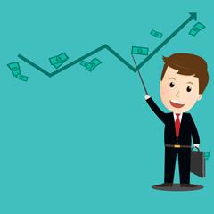 business training to make profit