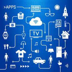 internet des objets - internet of things - 2014_11 - 2