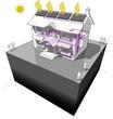 solar water heaters+floor heating diagram