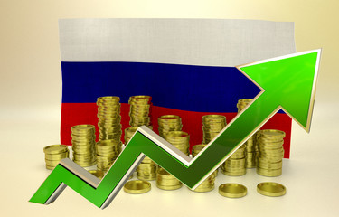 currency appreciation - Russian ruble