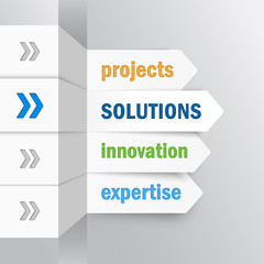 SOLUTIONS INNOVATION EXPERTISE PROJECTS (business strategy)