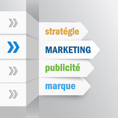 PUBLICITE MARKETING MARQUE STRATEGIE