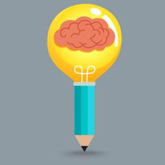 Bulb brain