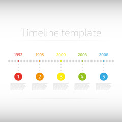 Timeline ifographic template
