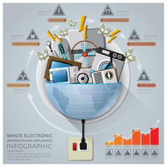 Global Waste Electronic Apparatus And Appliances Infographic Wit