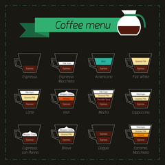 Coffee menu decorative icons