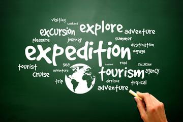Travel info-text graphics word cloud on blackboard, presentation