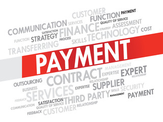 Word cloud of payment related items, presentation background