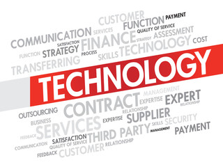 Word cloud of TECHNOLOGY related items, presentation background