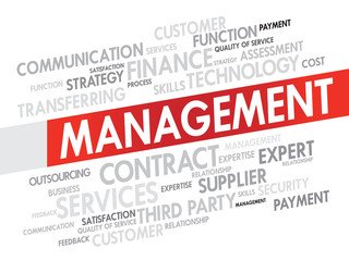 Word cloud of management related items, presentation background