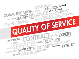 Word Cloud with Quality Service, presentation background
