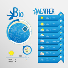 Bio weather info graphic business