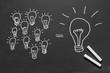 """Mehrere kleine """"Inputs"""" ergeben die große Innovation - Konzept"""