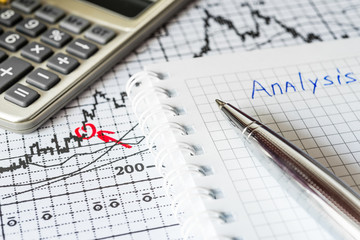 Stock Chart Analysis, calculation of income
