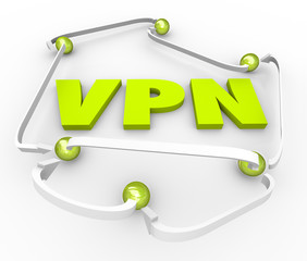 VPN Virtual Private Network 3d Letters Connected Secure Internet