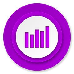 graph icon, violet button, bar graph sign