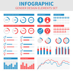 Gender infographic design. Male and female combination. Flat