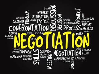 Negotiation words cloud vector concept, presentation background