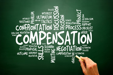 Compensation concept words cloud on blackboard, presentation