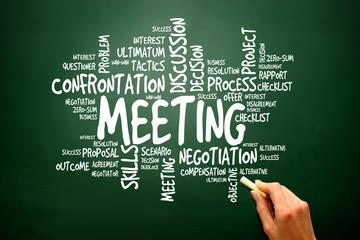 MEETING business words cloud on blackboard, presentation